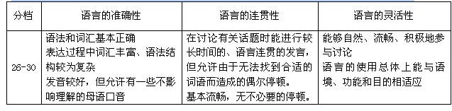 华北电力大学/华北电力大学2013年MBA复试录取工作办法...