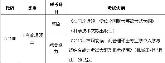 华北电力大学/华北电力大学2014年MBA春季班招生简章...