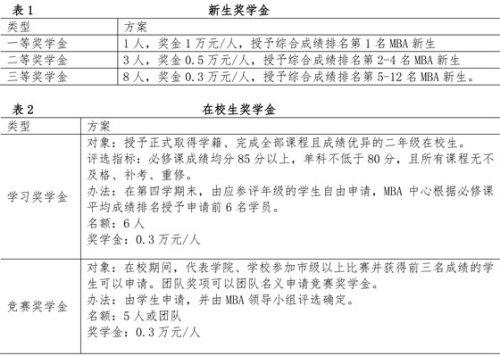 南京理工大学2015年工商管理硕士(MBA)招生简章