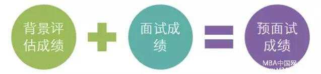 【MBA中国网讯】上海财经大学的商学教育始于1917年南京高等师范学校创办的商科,是我国最早开始举办MBA教育的高校之一。作为我国最具实力的一所财经院校,在举校体制的有力支持下其MBA教育已经成为国内规模最大、师资优势明显、具有鲜明财经特色和具有巨大社会影响力的项目。 一、项目概况  项目亮点: 全日制 可享应届毕业生打分落户政策;有充足时间深入学习、学习实践、转行几率大。 普通在职 上课时间灵活,满足在职学生工作学习安排;多种选修模块方向,实现个性化定制培养需求;丰富的校友和同学网络,助力职业发展。 全