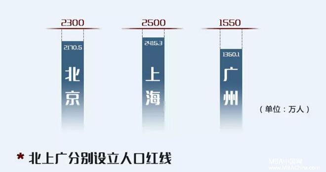 人口老龄化_劳动人口拐点