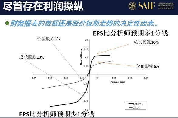 收入证明范本_揭秘朝鲜人民真实收入_应计收入