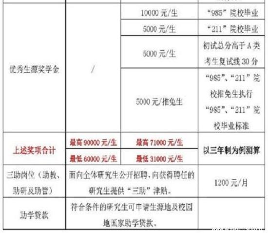 北方工业大学2016年MPAcc招生简章双证班 -