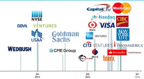 【互联网金融大家谈】区块链在金融市场的应用