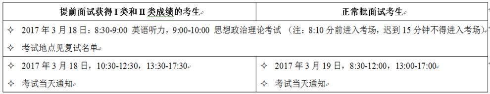 北京航空航天大学2017年工商管理硕士(MBA)招生复试规定和录取工作办法