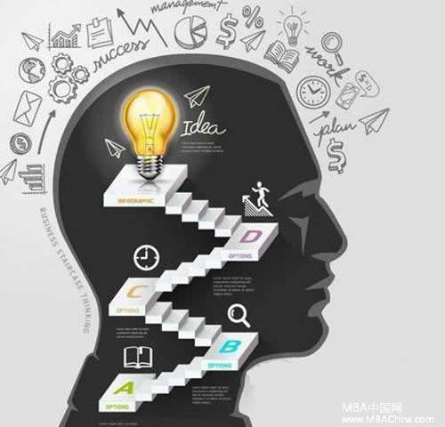 MBA财经:如何用逆向思维做销售