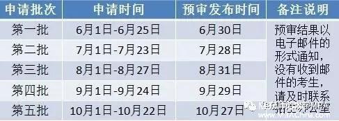 【权威发布】华东师范大学2018年MPA招生预审