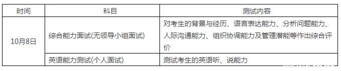 """广西大学2018年MBA""""君武计划""""(提前面试)细则"""