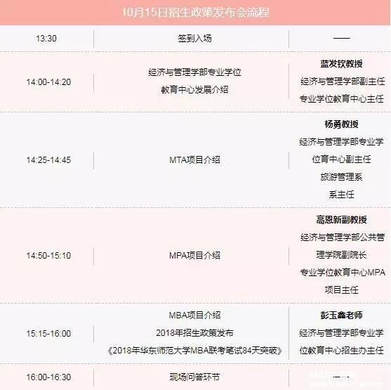 10月15日华东师大2018MBA招生政策发布会