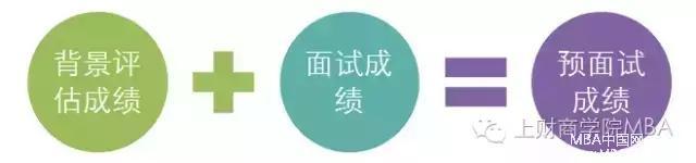 上海财经大学2018MBA(EMBA)第六批预面试