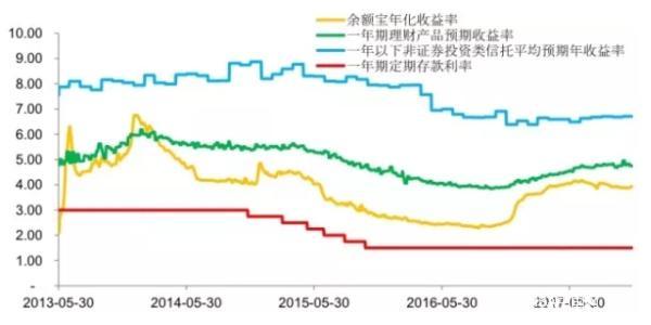 长江商学院李海涛:资管新规-中国资产管理行业生态再造