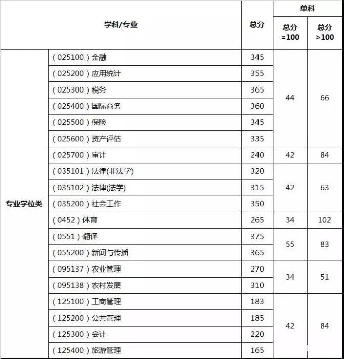 http://www.scgxky.com/wenyiwenhua/85210.html
