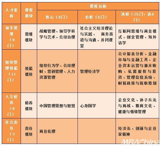 香港东方心经马报彩图江西财经大学2019EMBA招生简章发布!