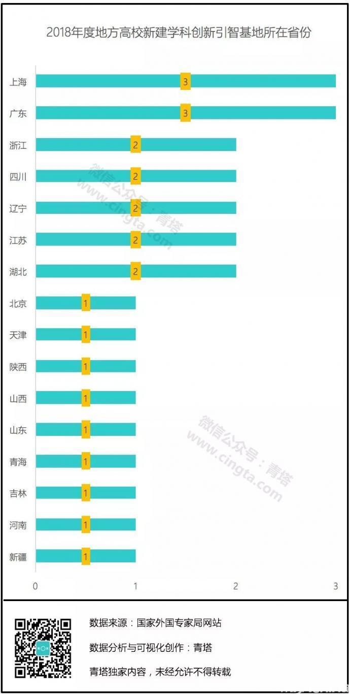 全国25所地方强校获批!天津工大入选2018年国家111计划!神探阿蒙第六季