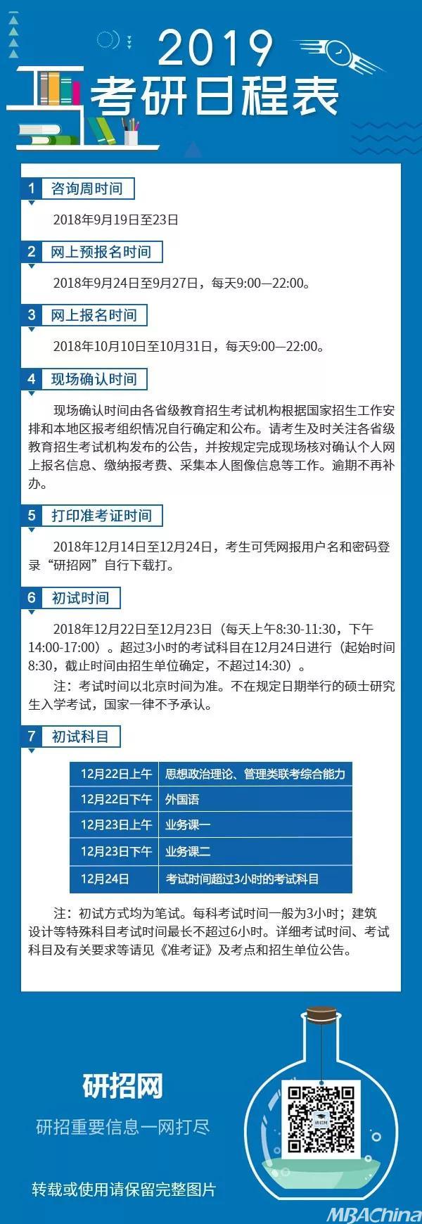 2019研招管理规定5个变化