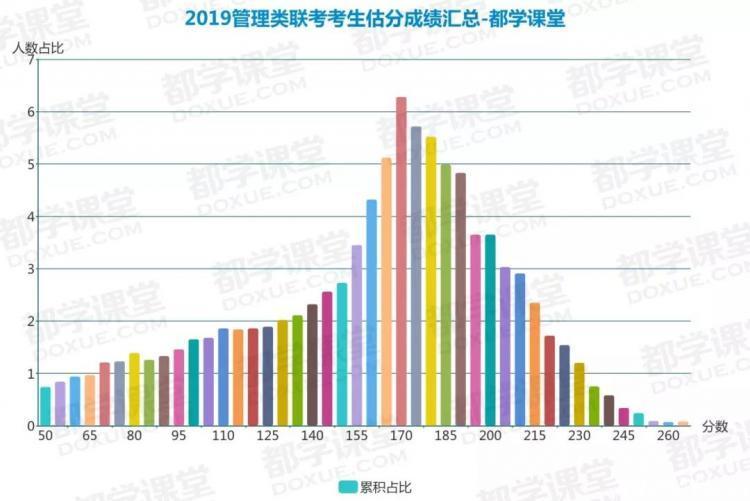 2019經濟國家線預測_經濟學2019考研國家線預測