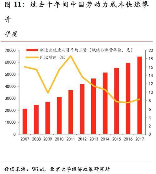 2019中国年度经济_中央经济工作会议闭幕 定调2019年中国经济-香港卫视