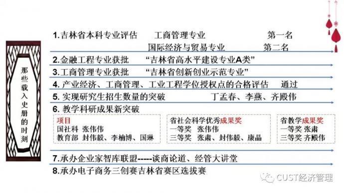 2019年经济大事记_...ICI创意设区大事记 2019年4月篇
