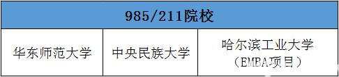 这些985/211院校居然也接受调剂