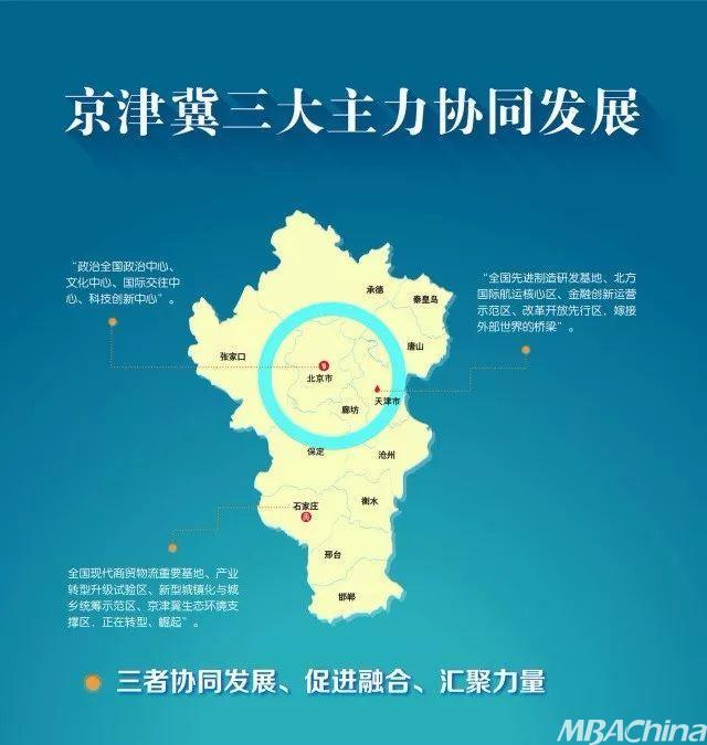 天津大学陈卫东教授:畅谈京津冀协同发展