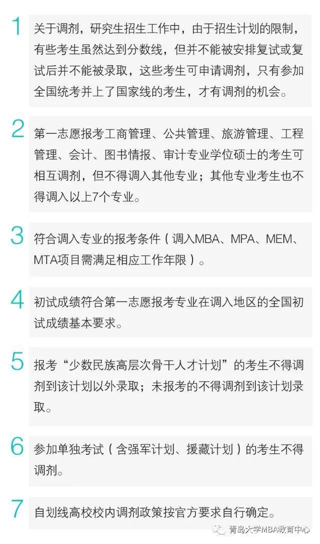青岛大学mba丨2019年预调剂报名