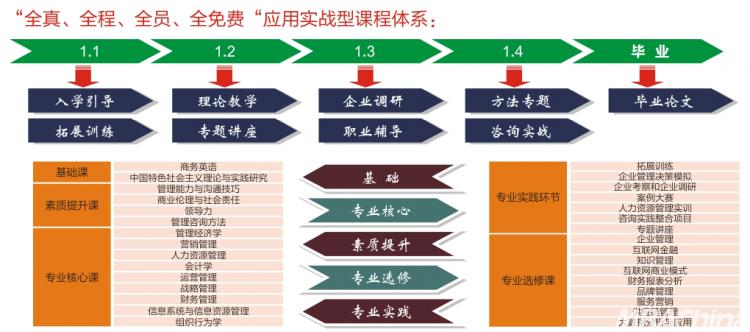 http://www.zgmaimai.cn/jingyingguanli/239320.html
